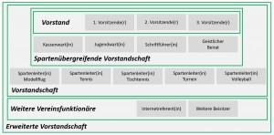 djk_karbach_vereinsorganisation_generisch2